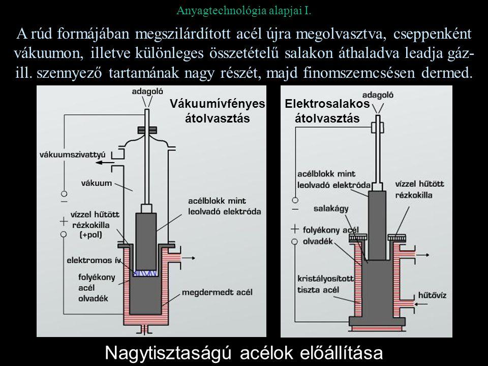 Anyagtechnológia alapjai I. Nagytisztaságú acélok előállítása A rúd formájában megszilárdított acél újra megolvasztva, cseppenként vákuumon, illetve k