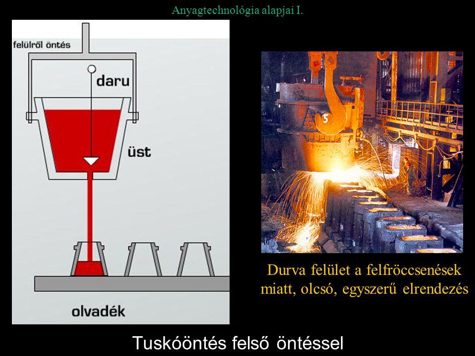 Anyagtechnológia alapjai I. Tuskóöntés felső öntéssel Durva felület a felfröccsenések miatt, olcsó, egyszerű elrendezés