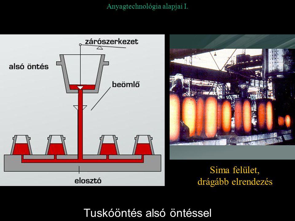 Anyagtechnológia alapjai I. Tuskóöntés alsó öntéssel Sima felület, drágább elrendezés