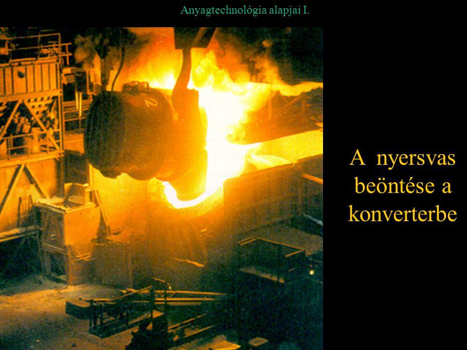 Anyagtechnológia alapjai I. A nyersvas beöntése a konverterbe