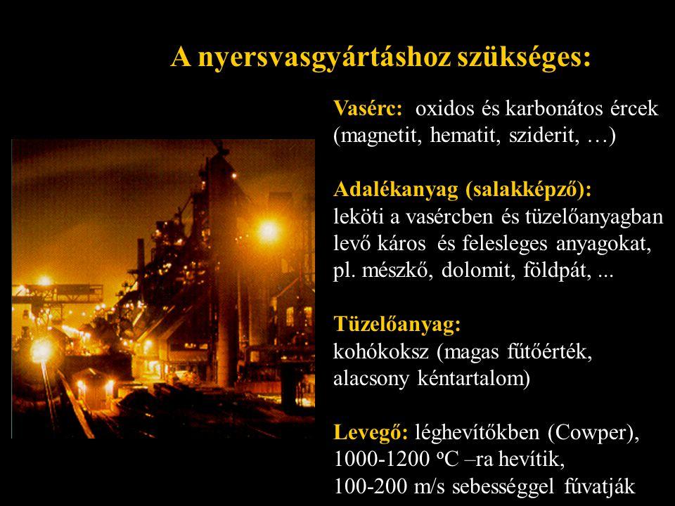 A nyersvasgyártáshoz szükséges: Vasérc: oxidos és karbonátos ércek (magnetit, hematit, sziderit, …) Adalékanyag (salakképző): leköti a vasércben és tü