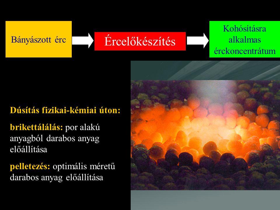 Ércelőkészítés Bányászott érc Kohósításra alkalmas érckoncentrátum Dúsítás fizikai-kémiai úton: brikettálálás: por alakú anyagból darabos anyag előáll