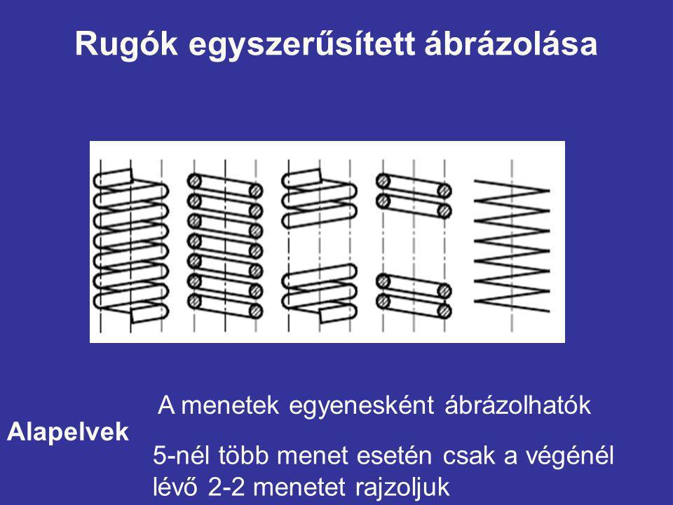 Rugók egyszerűsített ábrázolása 5-nél több menet esetén csak a végénél lévő 2-2 menetet rajzoljuk Alapelvek A menetek egyenesként ábrázolhatók