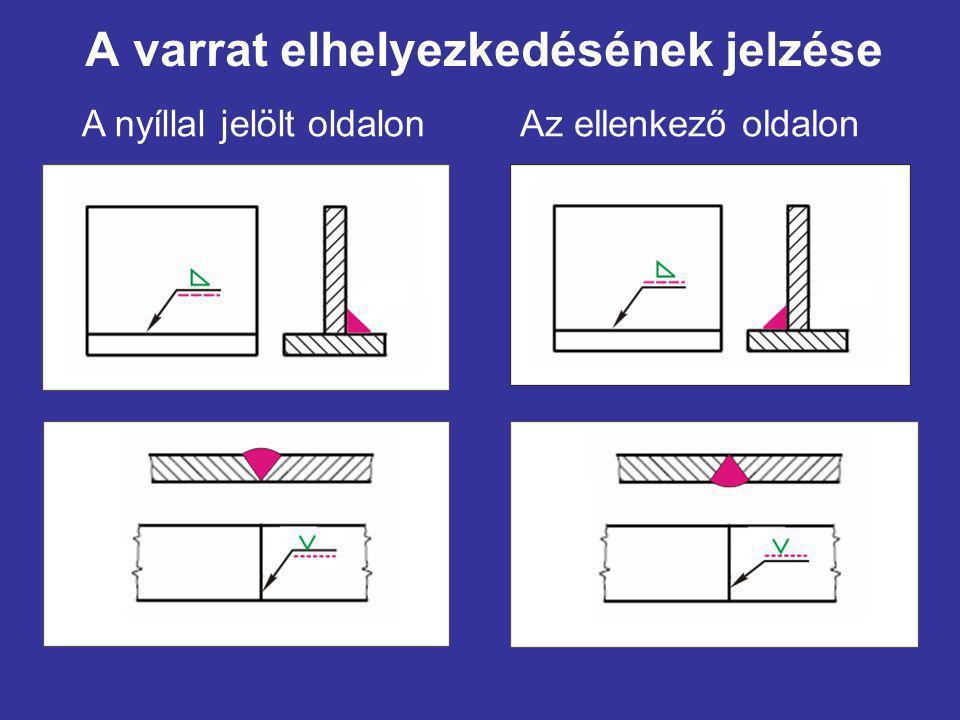 A varrat elhelyezkedésének jelzése A nyíllal jelölt oldalonAz ellenkező oldalon