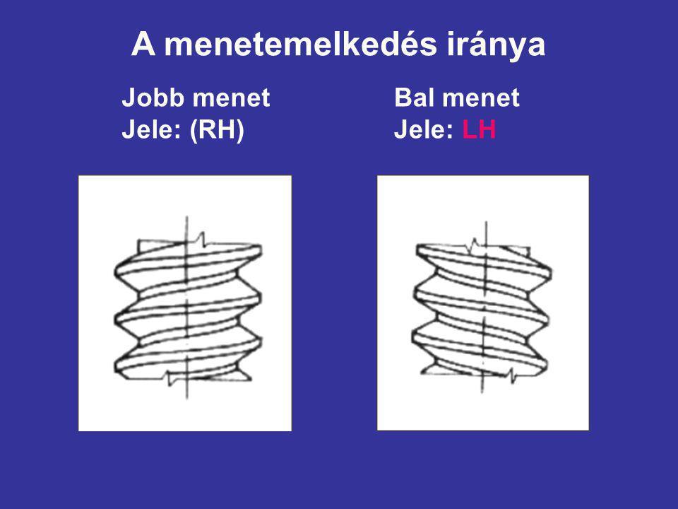 A menetemelkedés iránya Jobb menet Jele: (RH) Bal menet Jele: LH