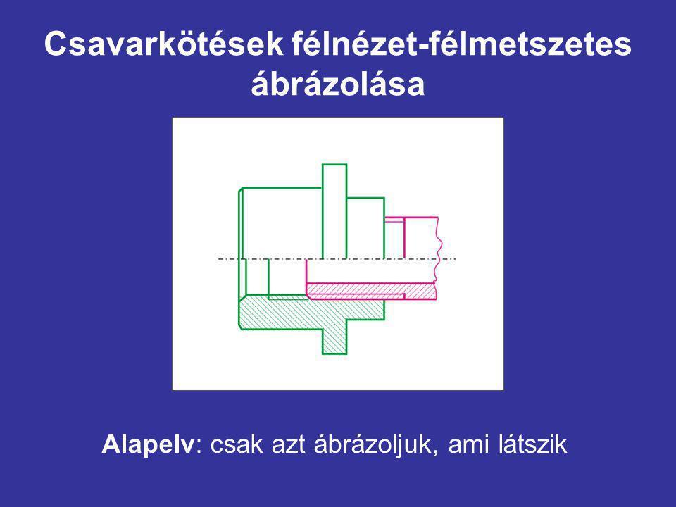 Csavarkötések félnézet-félmetszetes ábrázolása Alapelv: csak azt ábrázoljuk, ami látszik