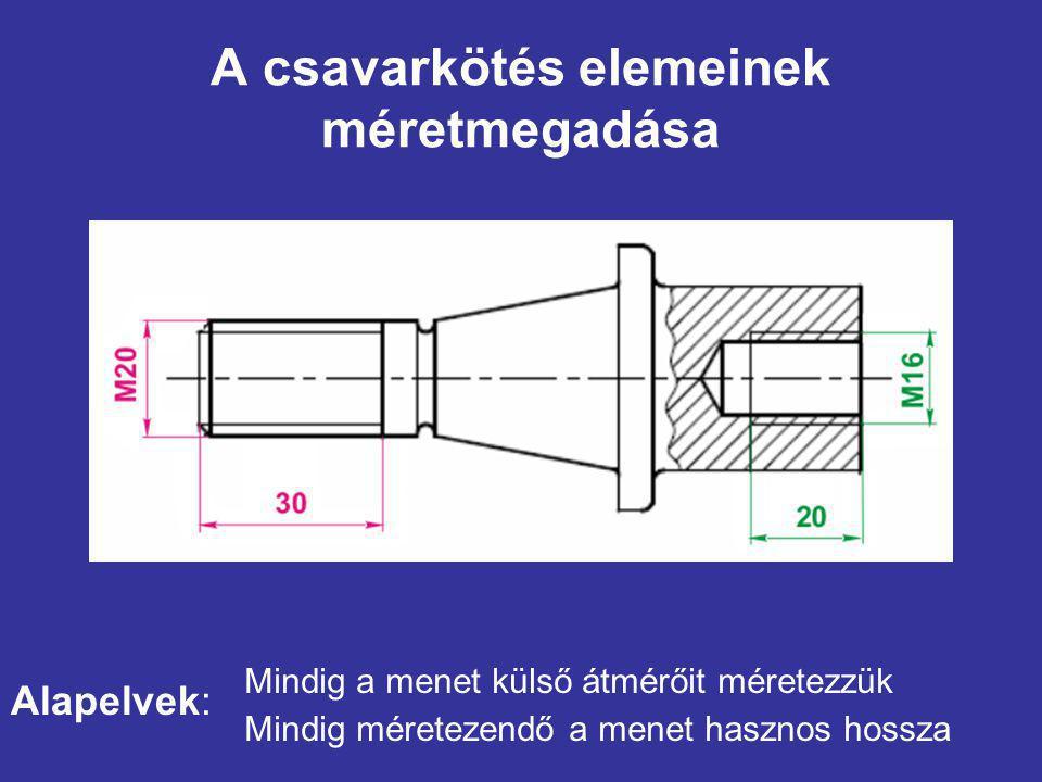 A csavarkötés elemeinek méretmegadása Mindig a menet külső átmérőit méretezzük Mindig méretezendő a menet hasznos hossza Alapelvek: