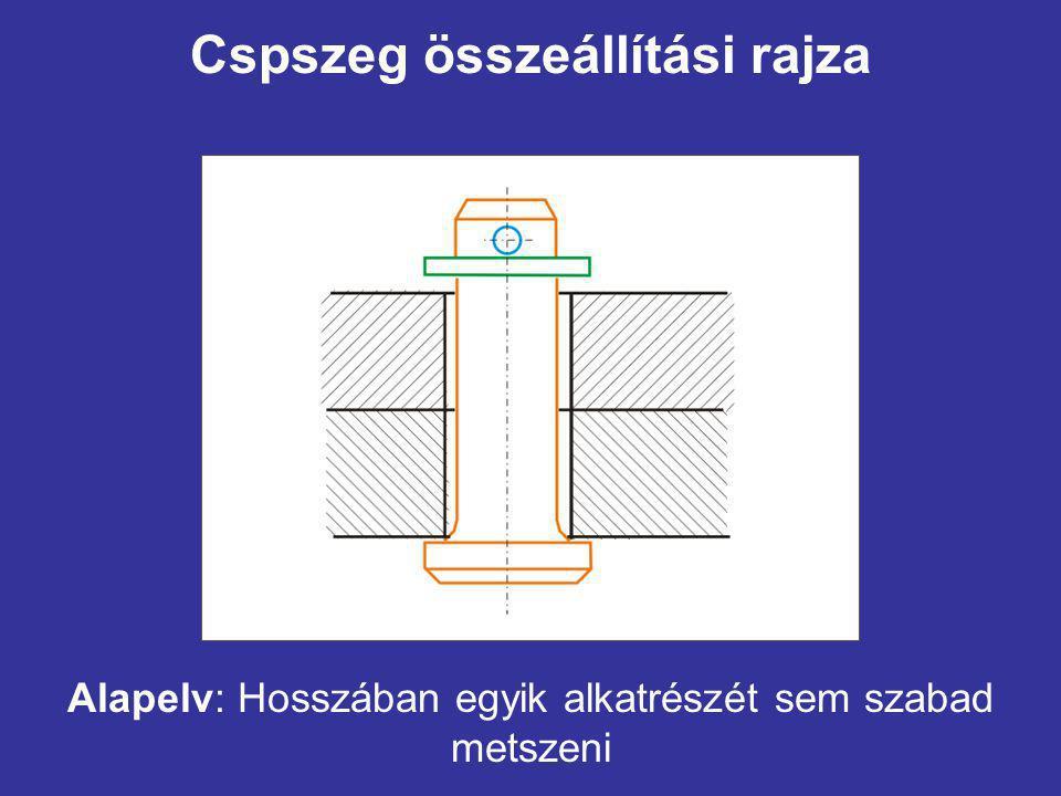 Cspszeg összeállítási rajza Alapelv: Hosszában egyik alkatrészét sem szabad metszeni
