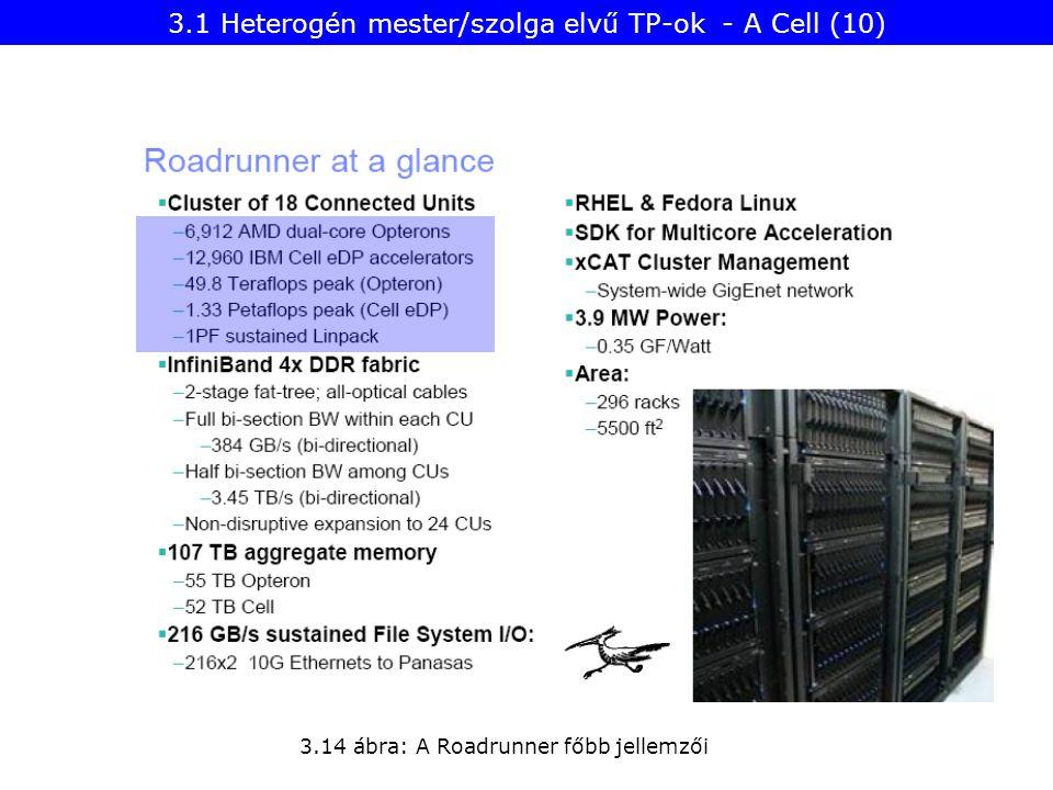 3.14 ábra: A Roadrunner főbb jellemzői 3.1 Heterogén mester/szolga elvű TP-ok - A Cell (10)