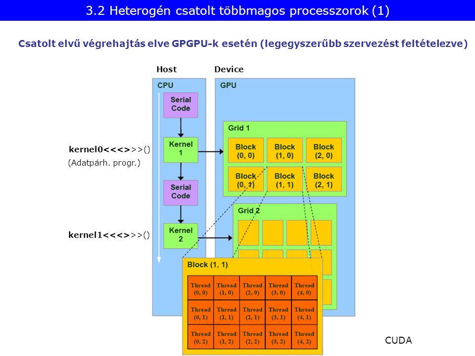 kernel0 >>() kernel1 >>() HostDevice Csatolt elvű végrehajtás elve GPGPU-k esetén (legegyszerűbb szervezést feltételezve) 3.2 Heterogén csatolt többma