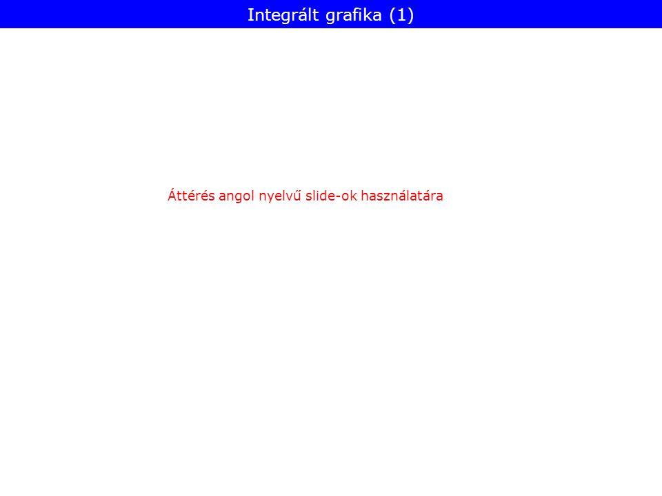 Integrált grafika (1) Áttérés angol nyelvű slide-ok használatára