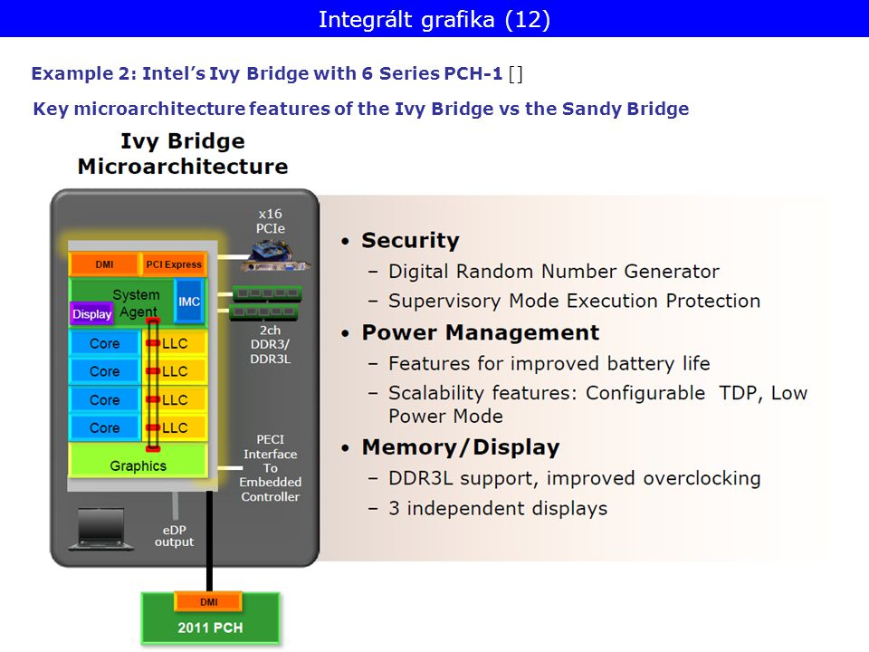 Key microarchitecture features of the Ivy Bridge vs the Sandy Bridge Example 2: Intel's Ivy Bridge with 6 Series PCH-1 [] Integrált grafika (12)