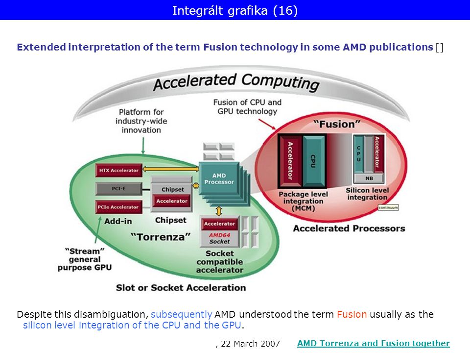 Extended interpretation of the term Fusion technology in some AMD publications [] Despite this disambiguation, subsequently AMD understood the term Fusion usually as the silicon level integration of the CPU and the GPU.