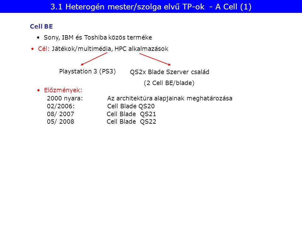 3.1 Heterogén mester/szolga elvű TP-ok - A Cell (1) Cell BE Előzmények: 2000 nyara:Az architektúra alapjainak meghatározása 02/2006: Cell Blade QS20 08/ 2007 Cell Blade QS21 05/ 2008 Cell Blade QS22 Sony, IBM és Toshiba közös terméke Cél: Játékok/multimédia, HPC alkalmazások Playstation 3 (PS3) QS2x Blade Szerver család (2 Cell BE/blade)
