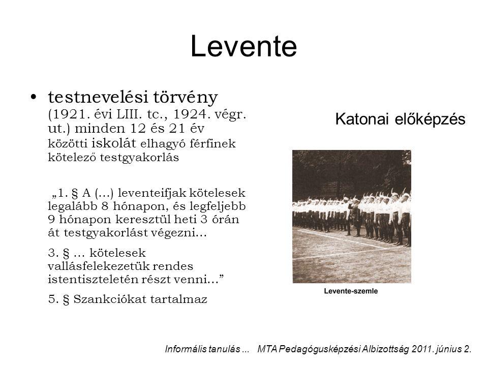 Levente testnevelési törvény (1921. évi LIII. tc., 1924.