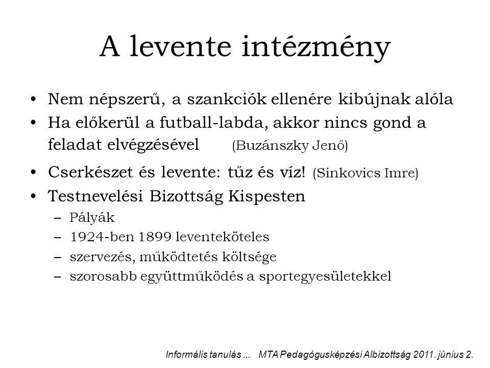 A levente intézmény Nem népszerű, a szankciók ellenére kibújnak alóla Ha előkerül a futball-labda, akkor nincs gond a feladat elvégzésével (Buzánszky Jenő) Cserkészet és levente: tűz és víz.