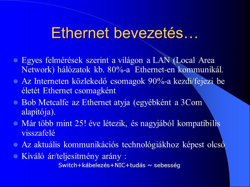 Ethernet bevezetés… Egyes felmérések szerint a világon a LAN (Local Area Network) hálózatok kb. 80%-a Ethernet-en kommunikál. Az Interneten közlekedő