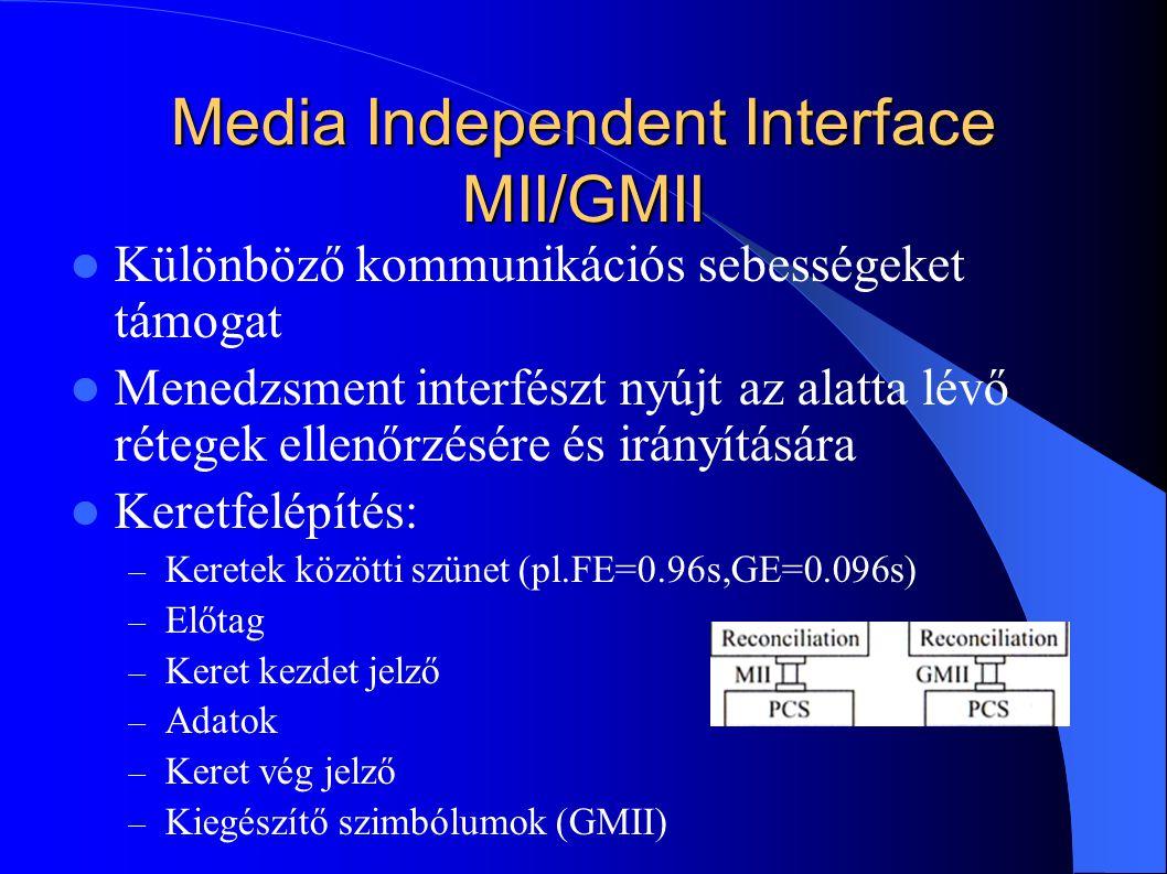 Media Independent Interface MII/GMII Különböző kommunikációs sebességeket támogat Menedzsment interfészt nyújt az alatta lévő rétegek ellenőrzésére és