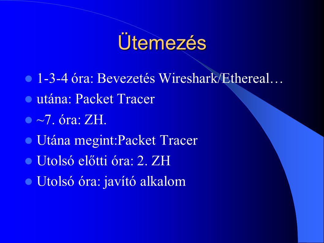 Ütemezés 1-3-4 óra: Bevezetés Wireshark/Ethereal… utána: Packet Tracer ~7. óra: ZH. Utána megint:Packet Tracer Utolsó előtti óra: 2. ZH Utolsó óra: ja