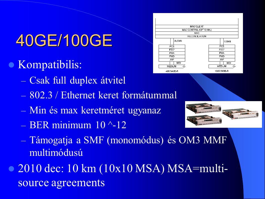40GE/100GE Kompatibilis: – Csak full duplex átvitel – 802.3 / Ethernet keret formátummal – Min és max keretméret ugyanaz – BER minimum 10 ^-12 – Támog