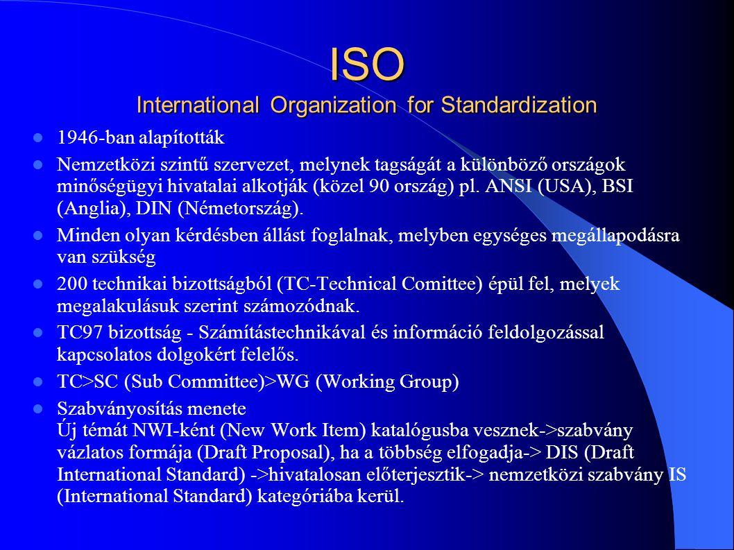 ISO International Organization for Standardization 1946-ban alapították Nemzetközi szintű szervezet, melynek tagságát a különböző országok minőségügyi