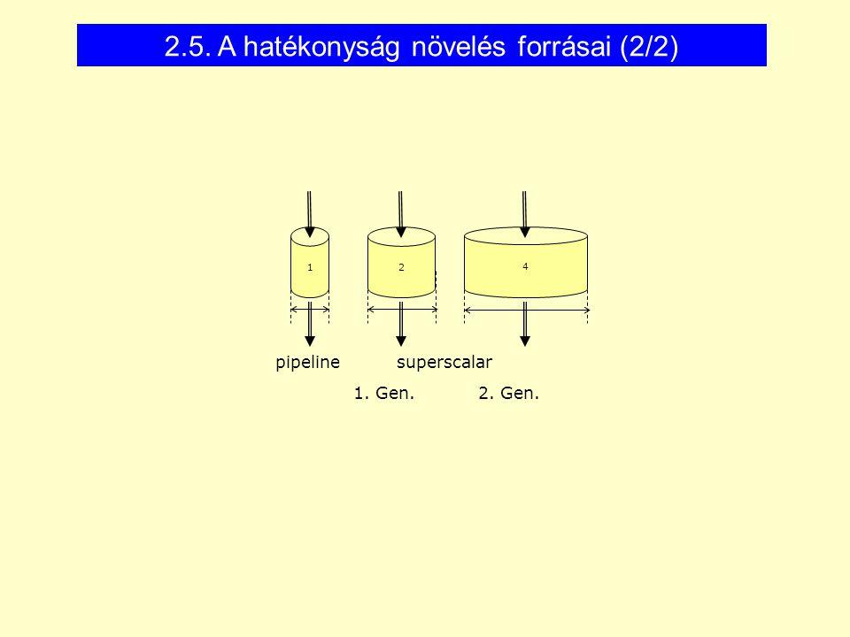 superscalar 1. Gen.2. Gen. 1 2 4 pipeline 2.5. A hatékonyság növelés forrásai (2/2)