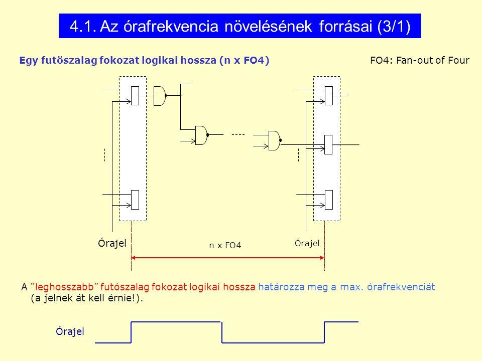 """4.1. Az órafrekvencia növelésének forrásai (3/1) Egy futöszalag fokozat logikai hossza (n x FO4) A """"leghosszabb"""" futószalag fokozat logikai hossza hat"""