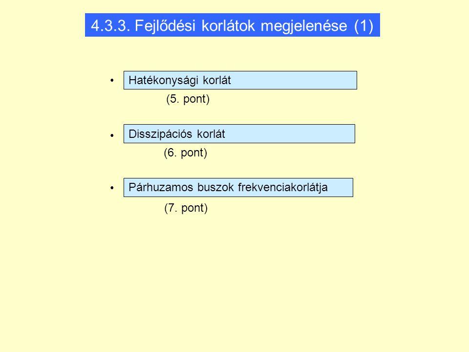 4.3.3. Fejlődési korlátok megjelenése (1) Párhuzamos buszok frekvenciakorlátja Disszipációs korlát Hatékonysági korlát (5. pont) (6. pont) (7. pont)
