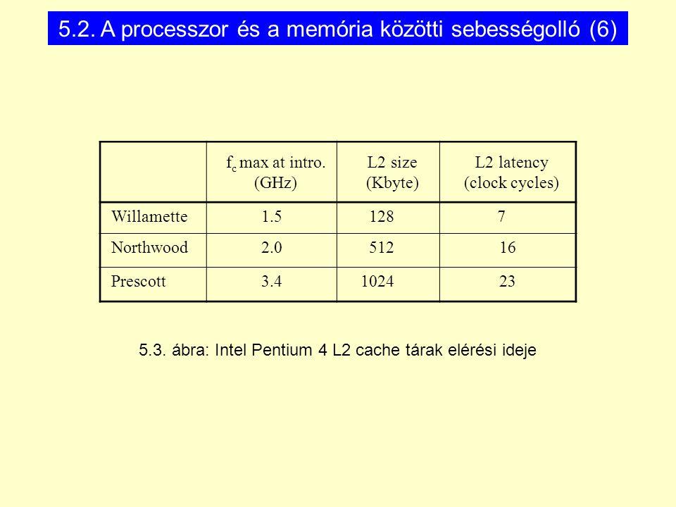 f c max at intro. (GHz) L2 size (Kbyte) L2 latency (clock cycles) Willamette1.5 128 7 Northwood2.0 51216 Prescott3.4 102423 5.3. ábra: Intel Pentium 4