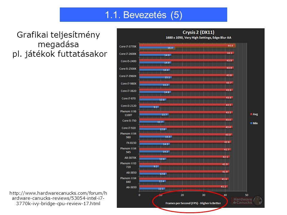 1.1. Bevezetés (5) Grafikai teljesítmény megadása pl.