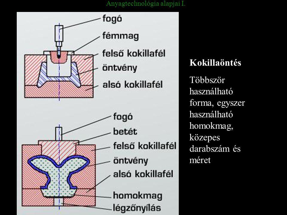 Anyagtechnológia alapjai I. Kokillaöntés Többször használható forma, egyszer használható homokmag, közepes darabszám és méret