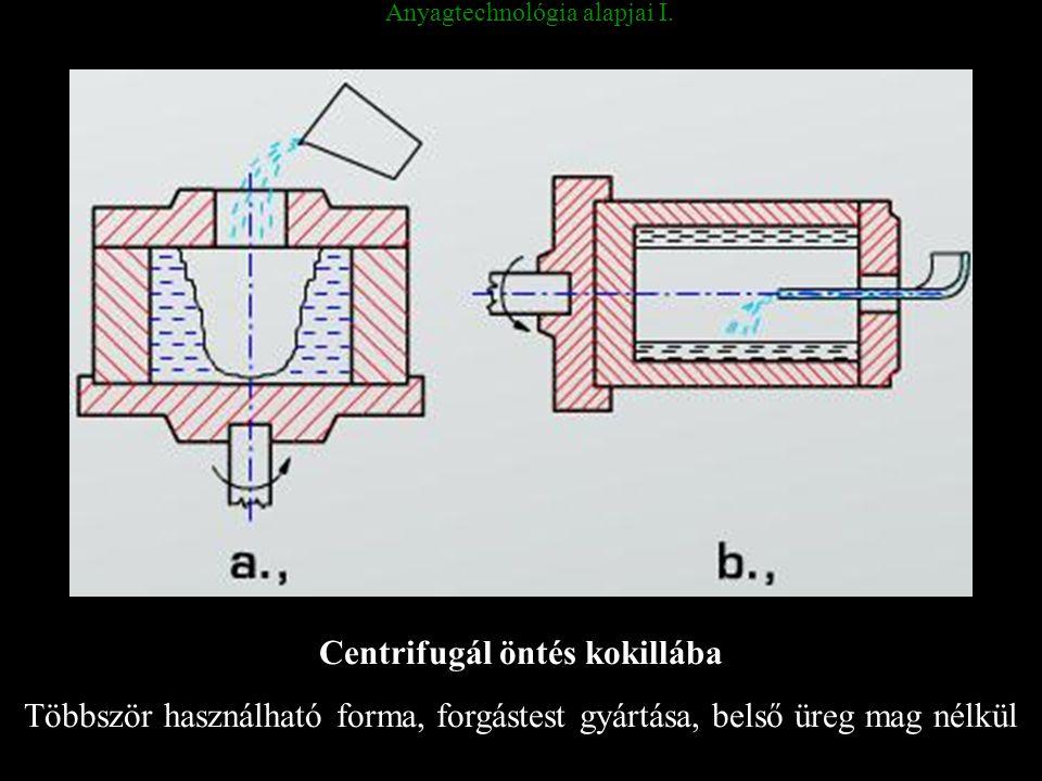 Anyagtechnológia alapjai I. Centrifugál öntés kokillába Többször használható forma, forgástest gyártása, belső üreg mag nélkül