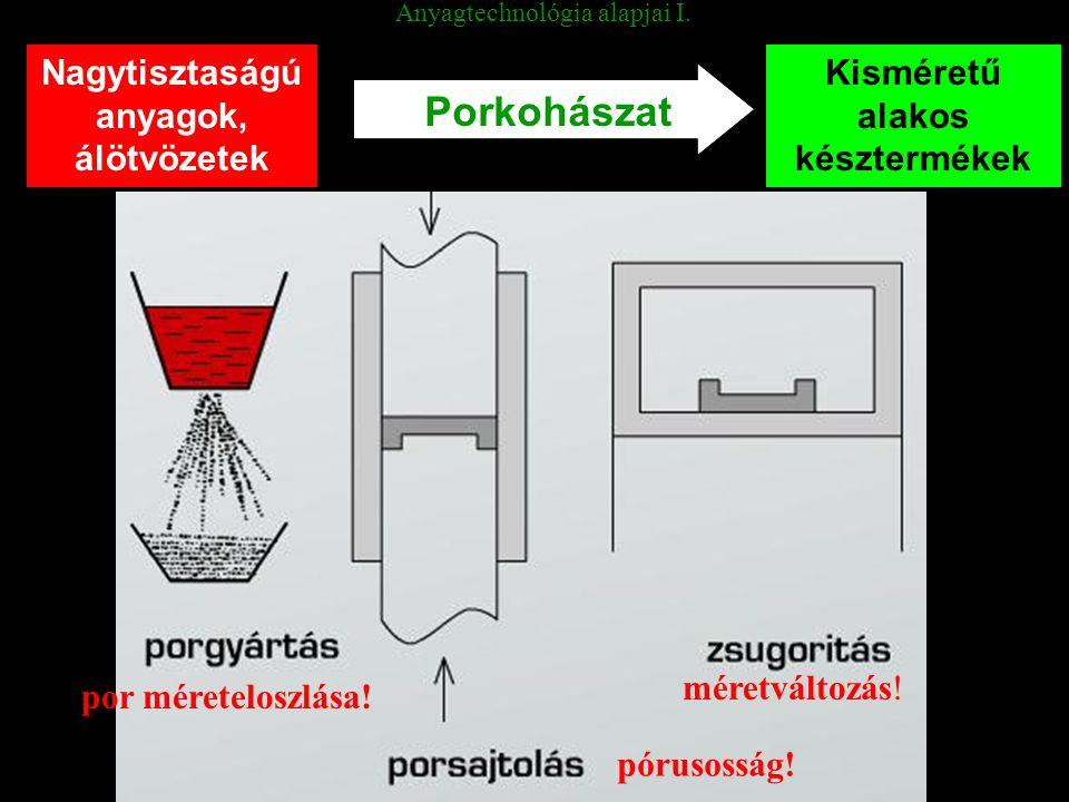 Anyagtechnológia alapjai I. Nagytisztaságú anyagok, álötvözetek Kisméretű alakos késztermékek Porkohászat por méreteloszlása! pórusosság! méretváltozá