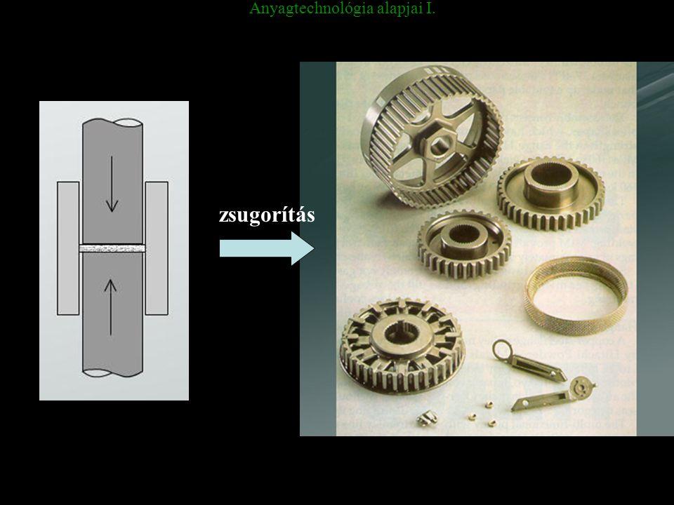 Anyagtechnológia alapjai I. zsugorítás