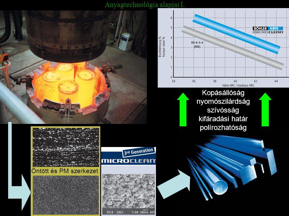 Anyagtechnológia alapjai I. Öntött és PM szerkezet Kopásállóság nyomószilárdság szívósság kifáradási határ polírozhatóság