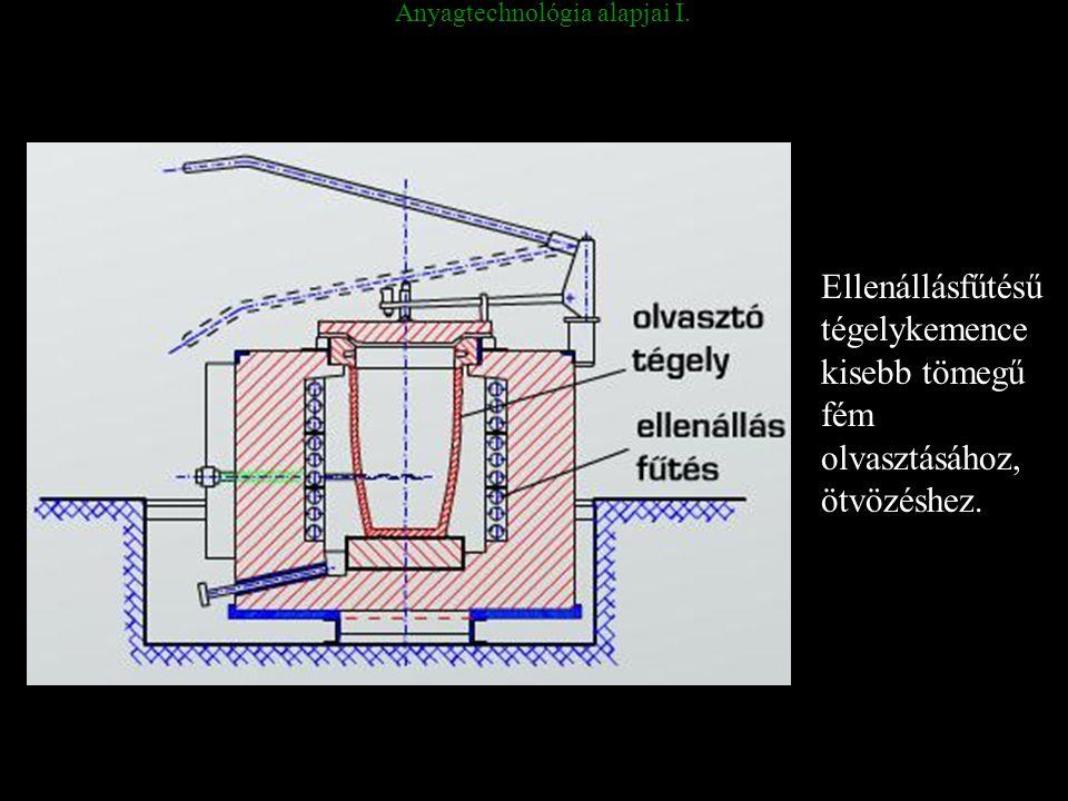 Anyagtechnológia alapjai I. Ellenállásfűtésű tégelykemence kisebb tömegű fém olvasztásához, ötvözéshez.