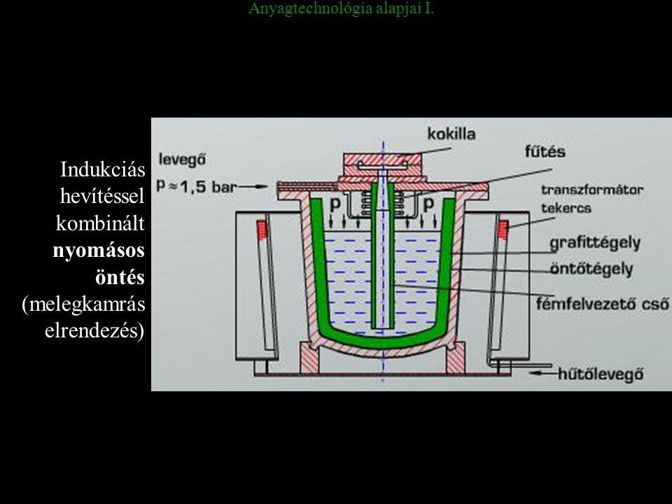 Anyagtechnológia alapjai I. Indukciás hevítéssel kombinált nyomásos öntés (melegkamrás elrendezés)