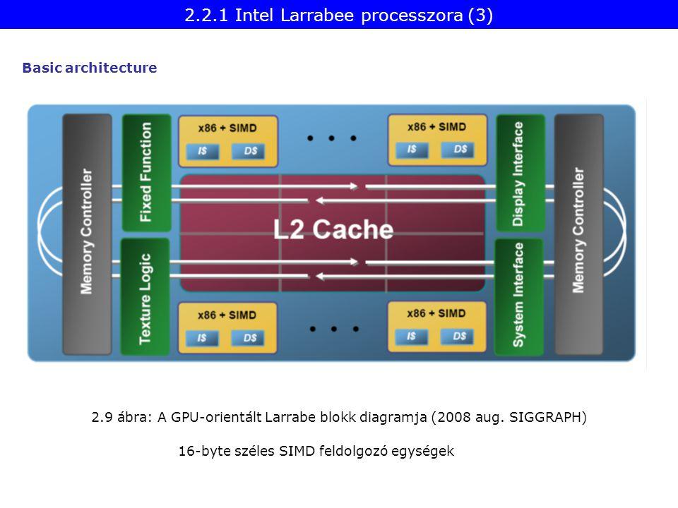 2.9 ábra: A GPU-orientált Larrabe blokk diagramja (2008 aug.