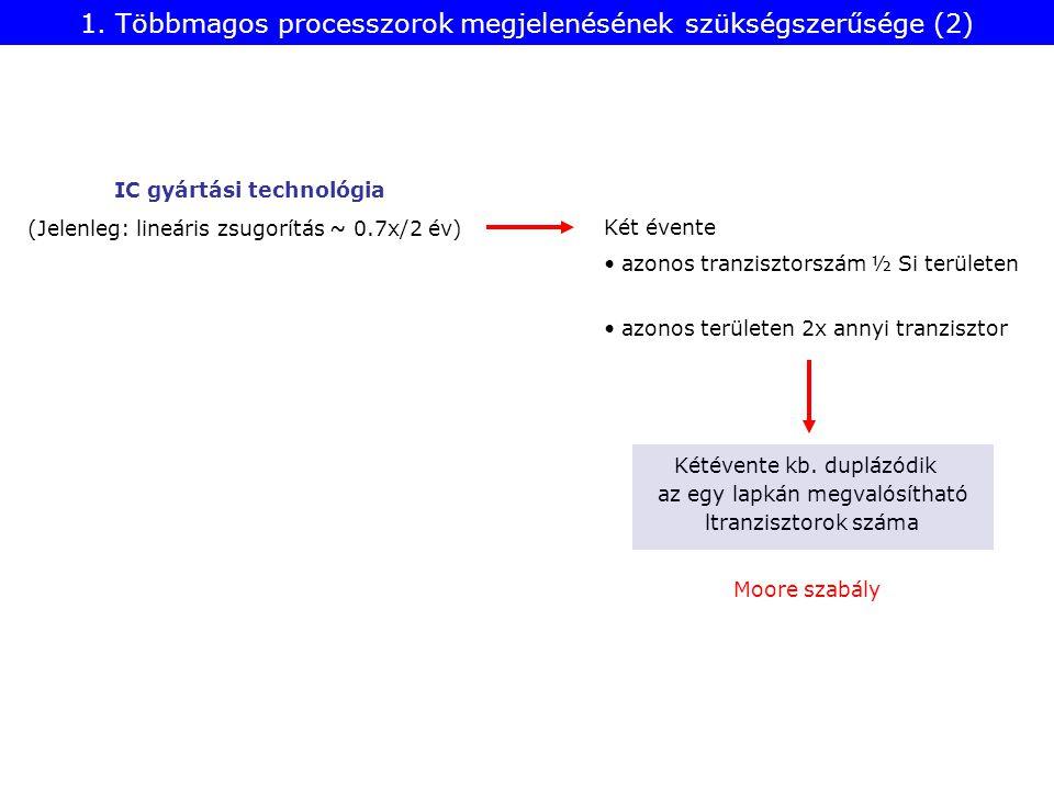 1. Többmagos processzorok megjelenésének szükségszerűsége (2) IC gyártási technológia Moore szabály azonos tranzisztorszám ½ Si területen (Jelenleg: l