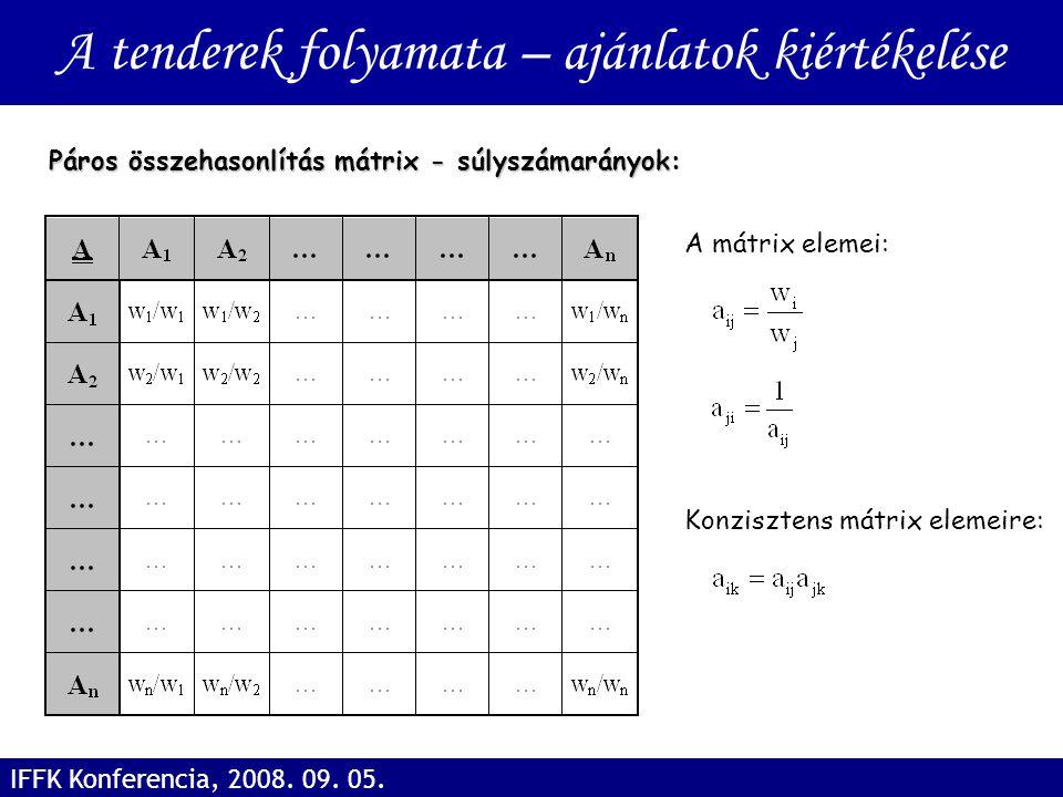 A mátrix elemei: Páros összehasonlítás mátrix - súlyszámarányok: Konzisztens mátrix elemeire: A tenderek folyamata – ajánlatok kiértékelése IFFK Konfe