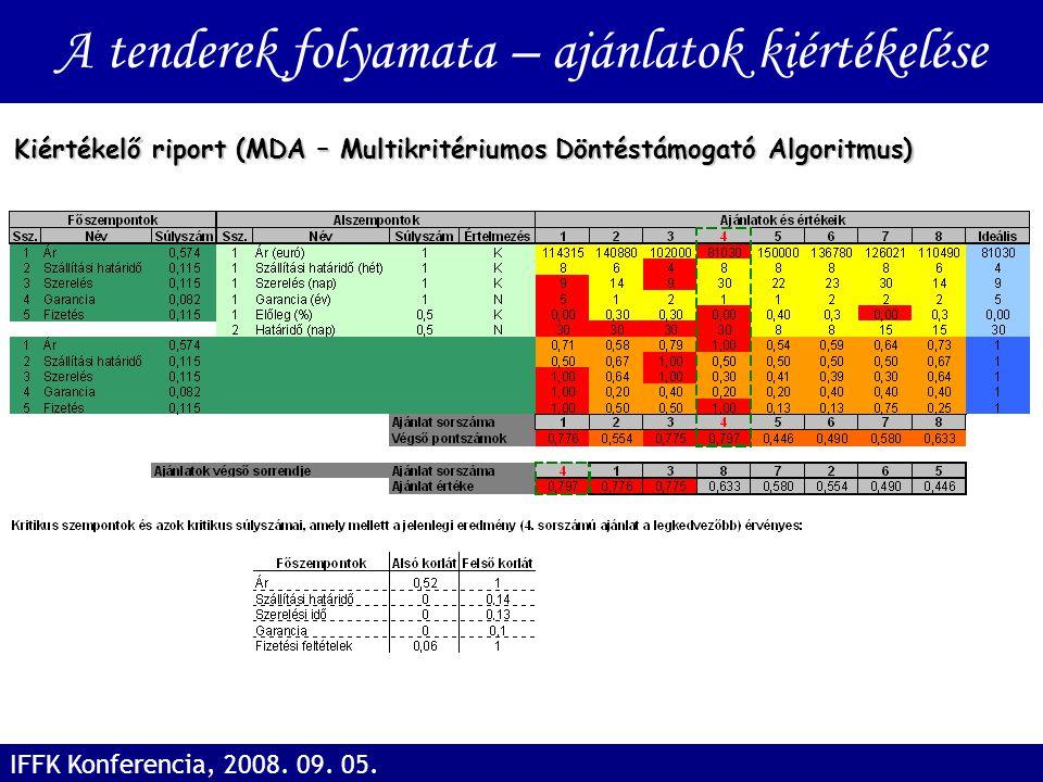 Kiértékelő riport (MDA – Multikritériumos Döntéstámogató Algoritmus) A tenderek folyamata – ajánlatok kiértékelése IFFK Konferencia, 2008. 09. 05.