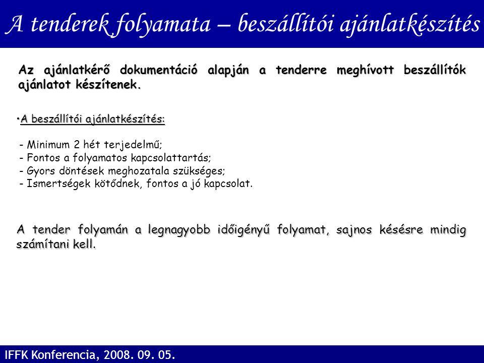 A tenderek folyamata – beszállítói ajánlatkészítés IFFK Konferencia, 2008. 09. 05. A beszállítói ajánlatkészítés:A beszállítói ajánlatkészítés: - Mini