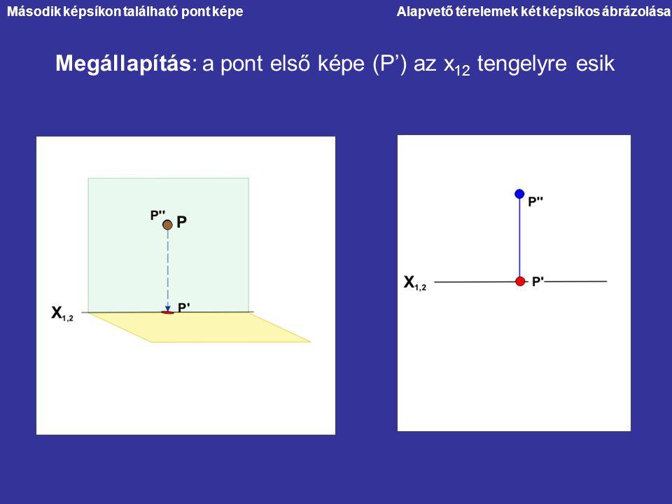 Alapvető térelemek két képsíkos ábrázolása Megállapítás: a pont első képe (P') az x 12 tengelyre esik Második képsíkon található pont képe