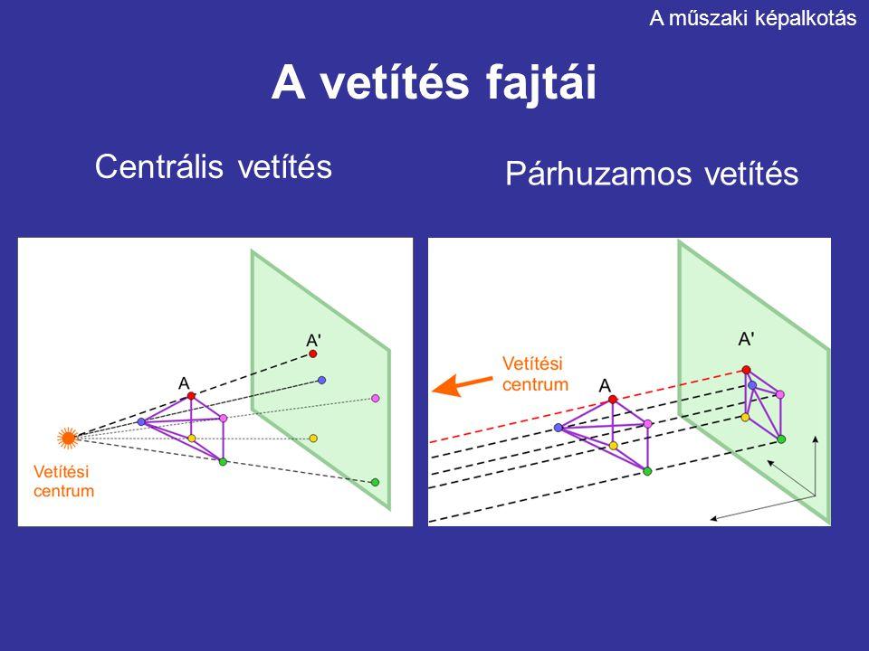A vetítés fajtái Centrális vetítés Párhuzamos vetítés A műszaki képalkotás