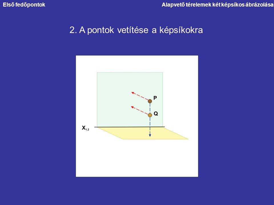 Alapvető térelemek két képsíkos ábrázolása 2. A pontok vetítése a képsíkokra Első fedőpontok