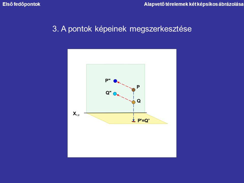 3. A pontok képeinek megszerkesztése Első fedőpontokAlapvető térelemek két képsíkos ábrázolása