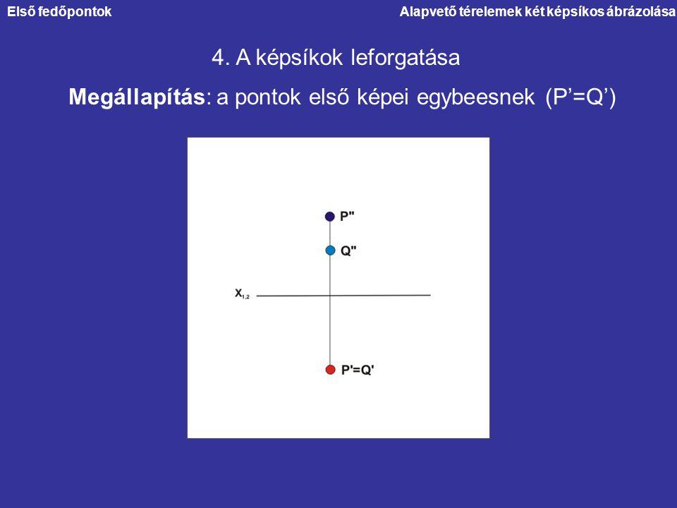 Megállapítás: a pontok első képei egybeesnek (P'=Q') 4. A képsíkok leforgatása Első fedőpontok