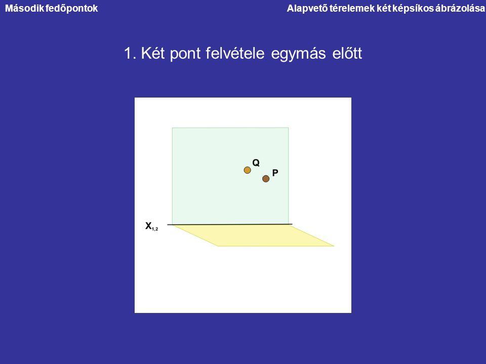 Alapvető térelemek két képsíkos ábrázolása 1. Két pont felvétele egymás előtt Második fedőpontok