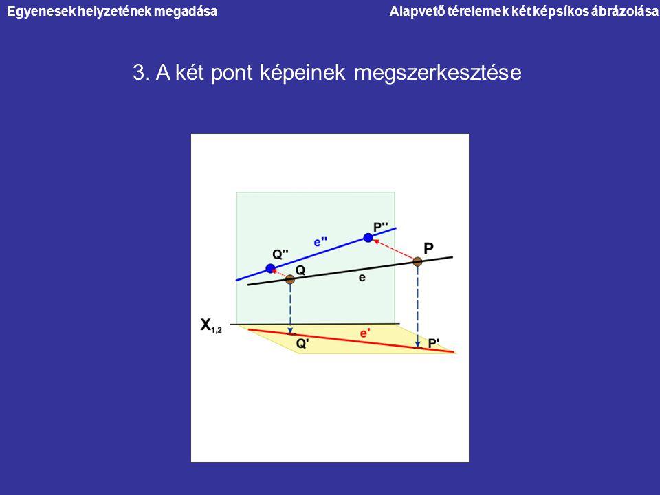 Alapvető térelemek két képsíkos ábrázolása 3. A két pont képeinek megszerkesztése Egyenesek helyzetének megadása