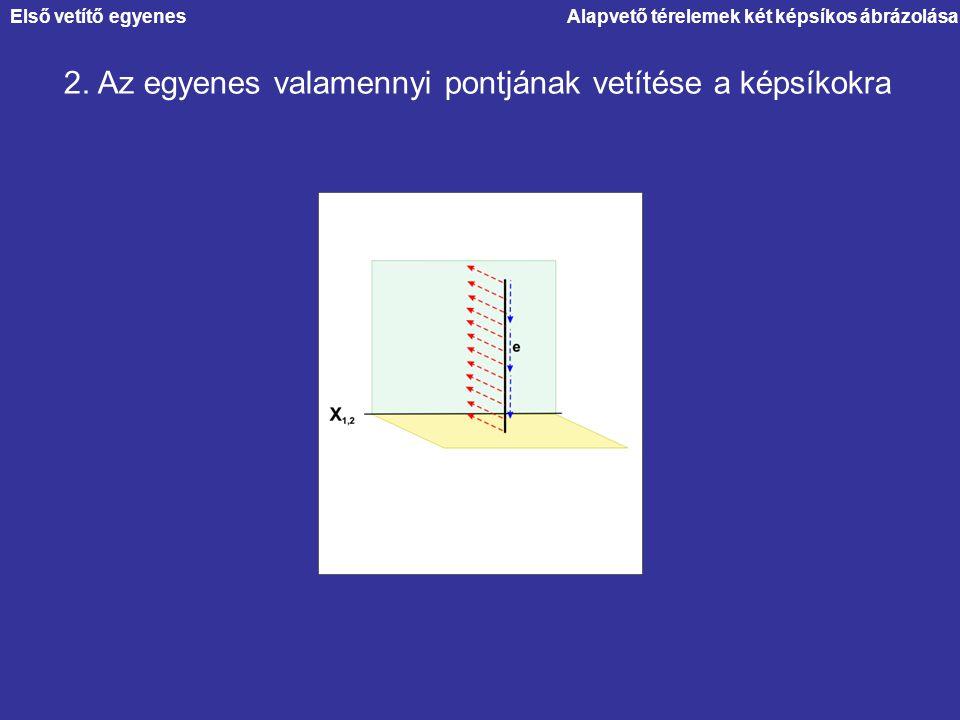 Alapvető térelemek két képsíkos ábrázolása 2. Az egyenes valamennyi pontjának vetítése a képsíkokra Első vetítő egyenes